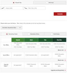 Emirates Airlines Award Chart Emirates Skywards Loyalty Program In Depth Guide 2019