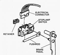 1997 gmc c1500 access to brake light switch on brake pedal C15 Wiring-Diagram at 97 C1500 Transmission Wiring Diagram