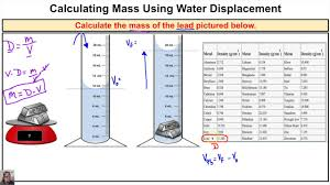 mass of water. how to calculate the mass of an object using water displacement and density formula i