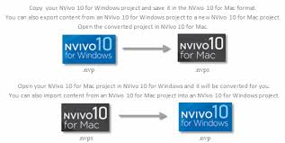 File Copy Mac Nvivo 10 For Windows Help