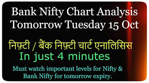 Nifty Banknifty Analysis Tomorrow 15 Oct Nifty Daily Chart Analysis Tuesday