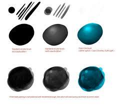 basic digital painting with psd by feohria deviantart com on deviantart