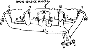 88 jeep engine exhaust diagram 88 automotive wiring diagrams description 1192832056 jeep engine exhaust diagram