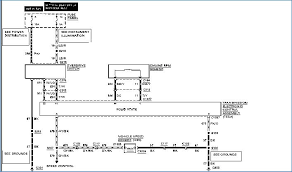 1997 f250 overdrive wiring diagram data wiring diagrams \u2022 2000 ford f150 wiring diagram 97 ford f150 fuse diagram lovely 1997 ford f350 wiring diagram rh createinteractions com 2000 ford f 250 wiring diagram 2000 ford f 250 wiring diagram