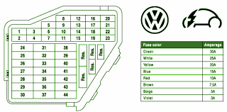 volkswagen beetle fuse diagram automotive wiring diagrams