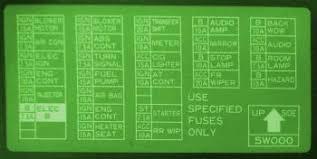 2000 mercedes s500 fuse box diagram 2000 image 2005 nissan pathfinder se parts wiring diagram for car engine on 2000 mercedes s500 fuse box