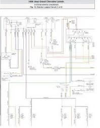 wiring diagram for a jeep cherokee wiring 1998 jeep grand cherokee limited radio wiring diagram images 1988 on wiring diagram for a 1998