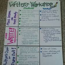 Writer S Workshop Anchor Charts Pin On Anchor Charts