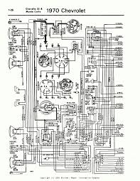 1967 impala ignition wiring diagram wiring diagram engineering chevrolet impala ignition wiring diagram altenator and distributor or oil pressure switch chevrolet impala ignition wiring diagram