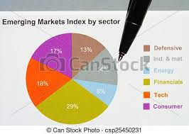 Pie Chart And Pen