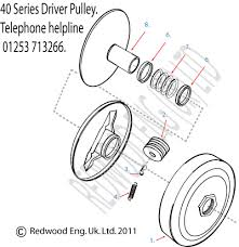 off road go kart wiring diagrams off database wiring off road go karts parts off image about wiring diagram