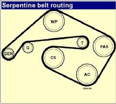 how to route a serpentine belt on a 1999 wrangler fixya bb09405 jpg