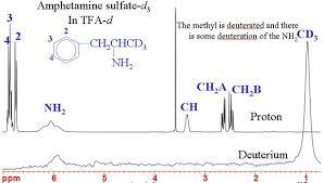 Hydrogen Proton Deuterium And Tritium Nmr