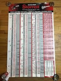Starrett Drill Chart Printable Vintage Rare L S Starrett Co Printers Block Drill Tap