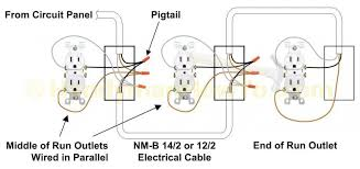 top power outlet wiring diagram how to replace a worn out electrical 50a flush mount power outlet wiring diagram top power outlet wiring diagram how to replace a worn out electrical outlet pigtail wiring best of