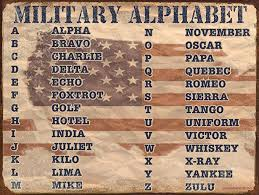 The nato phonetic alphabet, more accurately known as the international radiotelephony spelling alphabet and also called the icao phonetic or icao spelling alphabet, as well as the itu phonetic alphabet, is the most widely used spelling alphabet. Military Alphabet Metal Sign 9 X 12 Inches Usa Made Military Terms Acronyms Nato Phonetic Alphabet Patriotic Gifts Amazon Ca Home Kitchen