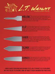 Lt Wright Knives Knife Grinds Hollow Flat Saber Scandi