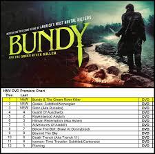 Current Dvd Chart Andrew Jones Ajonesfilmmaker Twitter