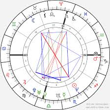 Walt Disney Birth Chart Lisa Bonet Birth Chart Horoscope Date Of Birth Astro
