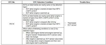 Antifreeze Temperature Chart Toyota Sienna Service Manual Engine Coolant Temperature