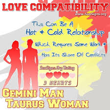 Gemini And Taurus Compatibility Chart Gemini Man Compatibility With Women From Other Zodiac Signs