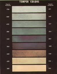 Knife Tempering Color Chart Steel Color Temperature Chart Www Bedowntowndaytona Com