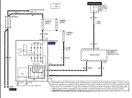 ford maf wiring diagram moreover ford windstar fuse box ford maf wiring diagram moreover 2002 ford windstar fuse box diagram ford windstar fuse panel diagram