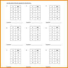 eighth grade graph from function tables worksheet 15 one page