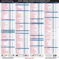 59 Bright Brake Pad Thickness Chart