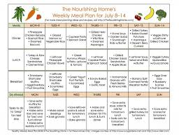 Babies Menu Planner Diet Chart Planner With For Planning Pregnancy Plus Food Together As