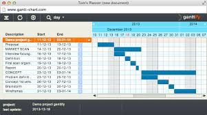 Basecamp Gantt Chart Free The Ganttify Web App Will Turn Your Google Basecamp Or