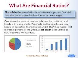 Financial Ratios Break Even Analysis Ppt Video Online