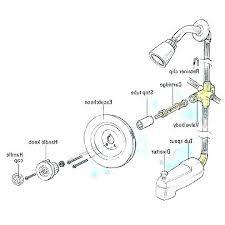 moen shower valve leaking shower head leaking shower faucet shower valve repair shower faucet repair purchase