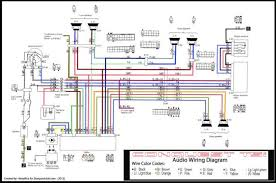 audio cable wiring diagrams wiring diagram xlr audio cable wiring diagrams for automotive