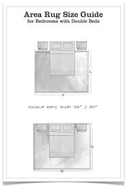 Area Rug Size Guide For Bedrooms With Double Sized Bed.