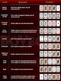 5 Card Poker Hands Chart 59 Easy 5 Card Draw In Poker What To Exchange