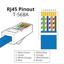 cat 6 pin diagram data wiring diagrams \u2022 CAT5 RJ45 Wiring-Diagram rj45 pin wiring diagram diagrams schematics in cat6 wire wellread me rh wellread me cat 6