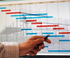 Gantt Chart Resource Allocation The 6 Steps Of Resource Allocation