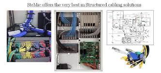complete custom audio video entertainment and it systems custom structured wiring diagram for 89 99 including