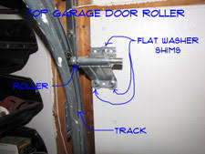 garage door stickingAdjusting a Binding Garage Door  Garage Doors  Doors  Repair Topics