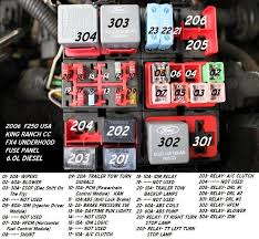 2006 ford f250 fuse box layout 2006 wiring diagrams online