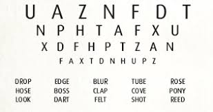 Presbyopia Test Chart Eye Test Chart Singapore Best Picture Of Chart Anyimage Org