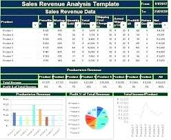Profit Loss Template Excel Profit Loss Analysis Template And Format Excel