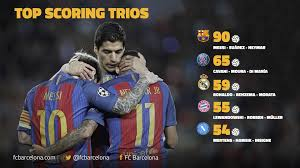 Goals Bt Ween Messi And Neymar Jr Messi Suárez and Neymar are the most lethal trident in Europe FC 23 115616