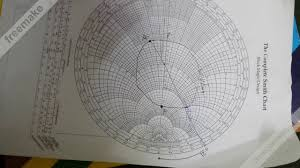 The Complete Smith Chart Smith Chart Black Magic Youtube