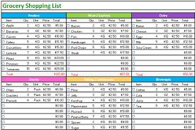 Grocery List Prices Under Fontanacountryinn Com