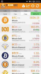 Blockfolio is a bitcoin app for android and ios that allows users to track their various cryptocurrency investments in one place. My Bitcoin Chest Bitcoin Price Monitor Tools 4 Monitoring Android Monitoring Apps