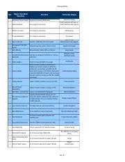 Gross Profit Pdf Gross Profit Multiplier Reference Chart
