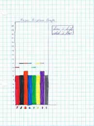 Graph Chart For Science Project Paper Airplane Science Fair Project