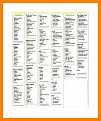 grocery checklist 6 grocery checklists agile resumed